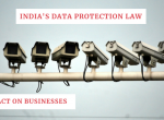 India's data protection law