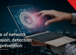 Effective methods for enterprises to detect and prevent network intrusions