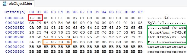 Fig 9: Shellcode