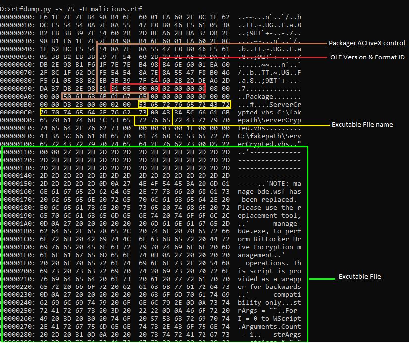 Figure 4: Embedded VBScript