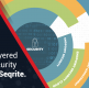 Deploy a layered security model through Seqrite!