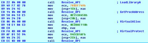 Fig 10: API Resolved