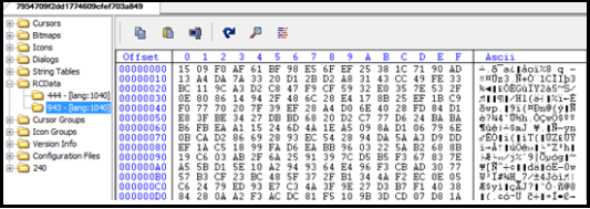 Fig 7: File having encrypted data in resource