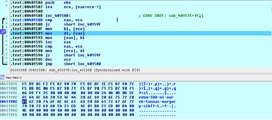 Figure 2: Decryption loop.